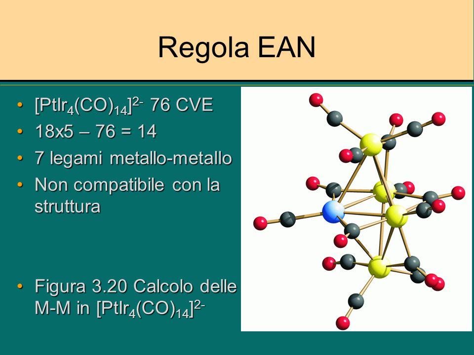 Regola EAN [PtIr4(CO)14]2- 76 CVE 18x5 – 76 = 14